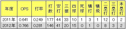 20121204DATA4.jpg