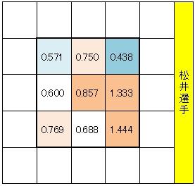 20121204DATA6.jpg