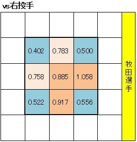 20121206DATA3.jpg