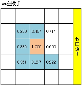 20121206DATA4.jpg