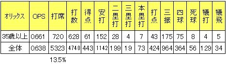 20121209Bs.jpg