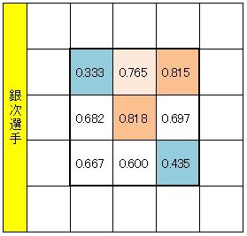 20121211DATA5.jpg