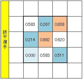 20121212DATA3.jpg