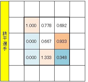 20121212DATA4.jpg