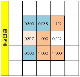 20121217DATA3.jpg