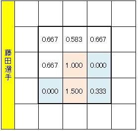 20121217DATA4.jpg