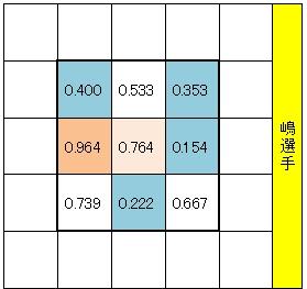 20121218DATA3.jpg