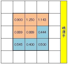20121218DATA4.jpg
