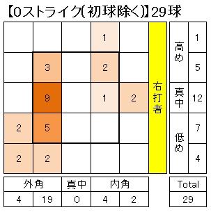 20121231DATA15.jpg
