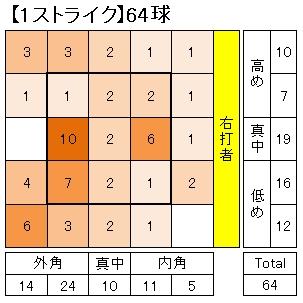 20121231DATA16.jpg