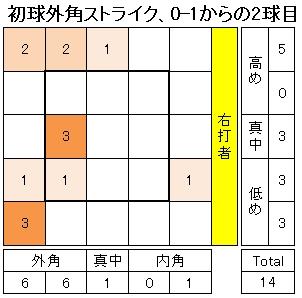 20121231DATA18.jpg