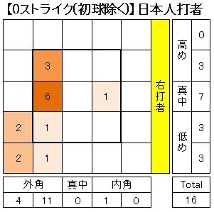 20121231DATA20.jpg