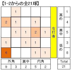 20121231DATA21.jpg