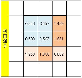 20130114DATA3.jpg