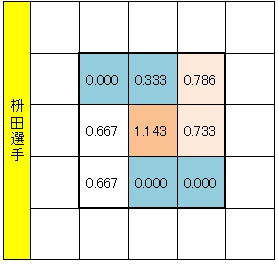 20130114DATA4.jpg