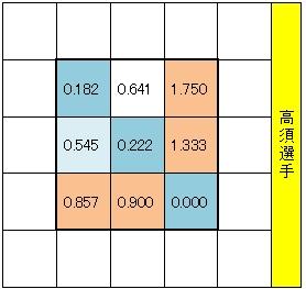 20130116DATA3.jpg