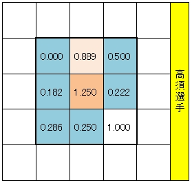20130116DATA4.jpg