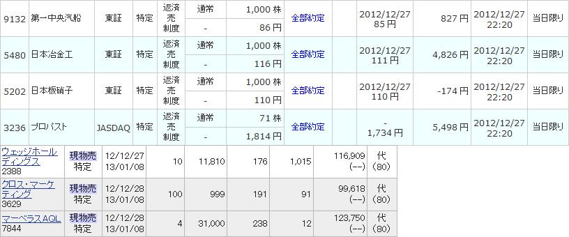 20121228151643e09.jpg